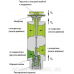 Клапан ТРВ терморегулирующий VW POLO/VW GOLF PLUS/GOLF V/GOLF